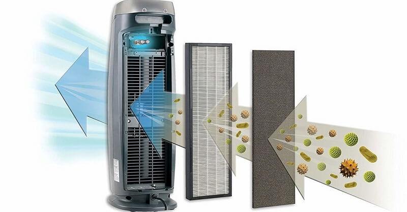 GermGuardian air filters